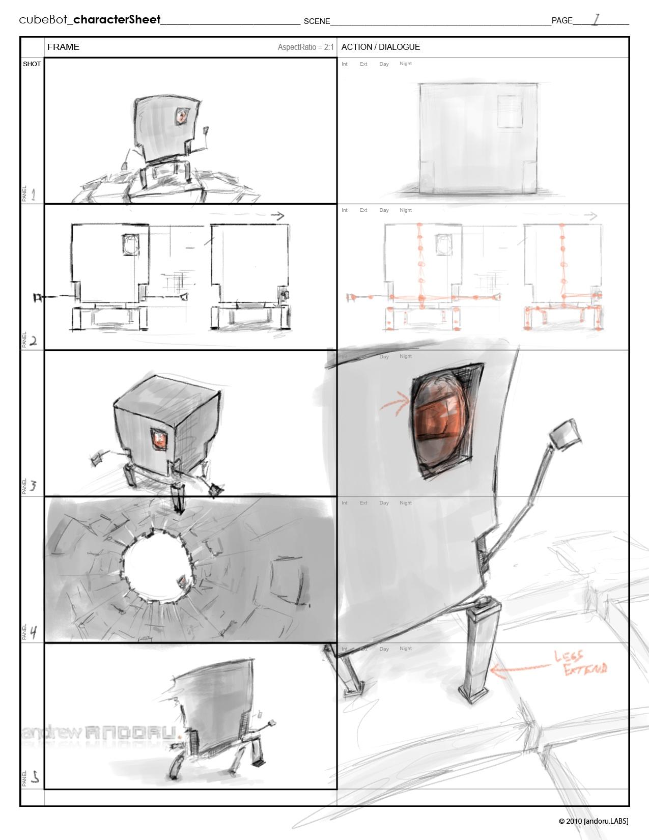 cubeBot character sheet